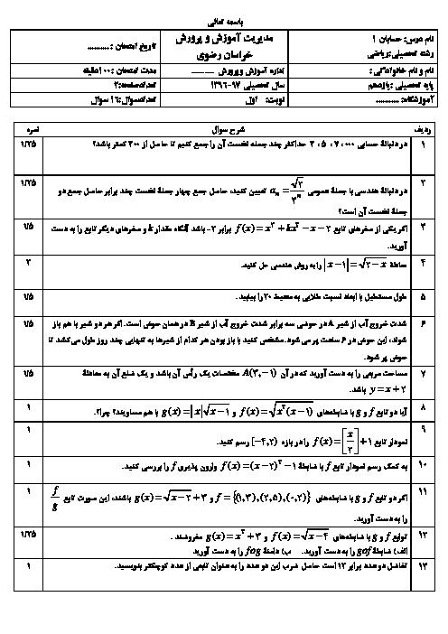 امتحان هماهنگ نوبت اول حسابان (1) یازدهم رشته ریاضی استان خراسان رضوی - دیماه  96