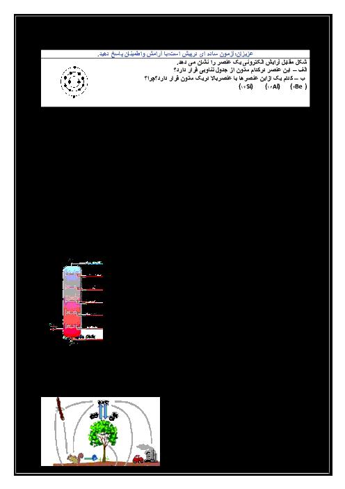 آزمون نوبت اول علوم تجربی نهم مدرسه پروین اعتصامی | دی 1395