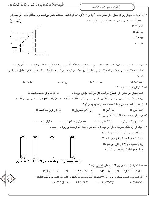 آزمون تستی علوم تجربی هشتم مدرسه شهید بهشتی (سطح متوسط) | فصل 1 تا  15