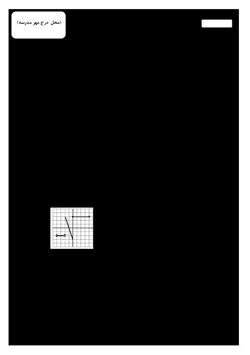 سوالات امتحان ریاضی (3) دوازدهم فنی هنرستان ابراهیم | پودمان 1: کاربرد برخی تابعها در زندگی روزمره