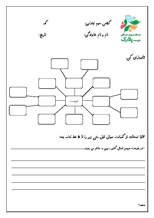 تمرین درک مطلب و نگارش کلاس سوم دبستان حاج محمد پلارک | درس 1 تا 4