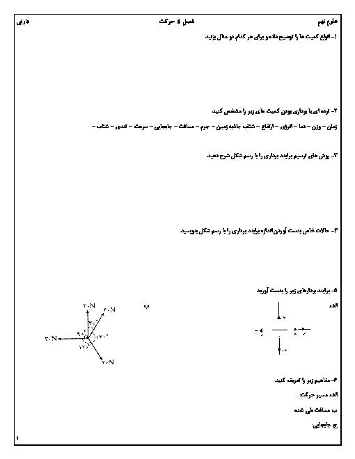 تمرین های جامع فصل 4 علوم تجربی نهم دبیرستان توسعه تهران   حرکت چیست؟