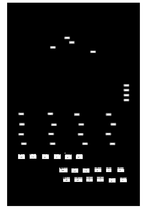 ارزشیابی مستمر ریاضی نهم دبیرستان نمونه دولتی ملک آسا | فصل دوم: عدد های حقيقي