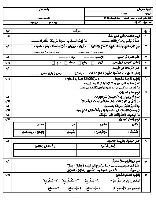 آزمون درس 3 عربی دهم دبیرستان طلوع امید | مَطَرُ السَّمَكِ