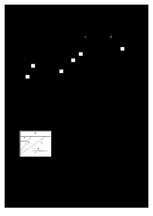 سؤالات امتحان هماهنگ استانی نوبت دوم علوم تجربی (ویژه تیزهوشان) پایه نهم استان آذربایجان شرقی | خرداد 1398 + پاسخ