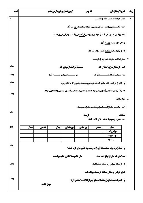 آزمون فصل 4 فارسی هفتم | نام ها و یادها