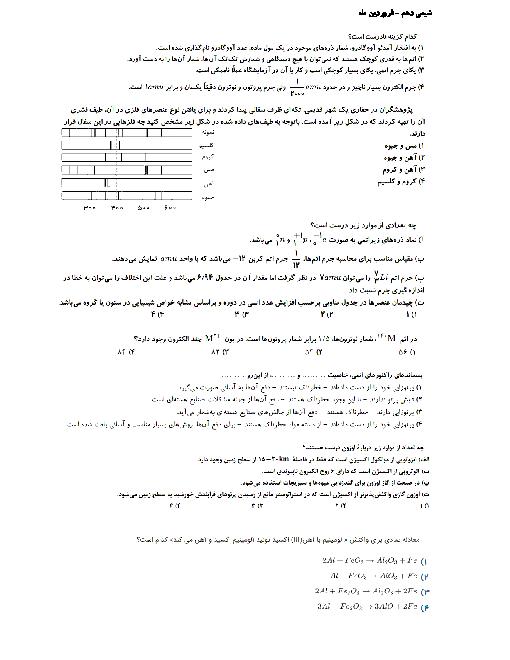 ارزشیابی مستمر شیمی (1) دهم رشته رياضی و تجربی - فصل 1 و 2 و 3