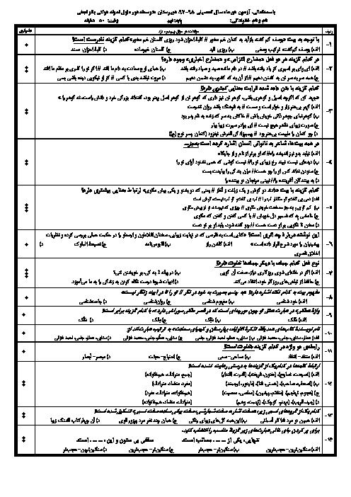 آزمون تستی ادبیات فارسی نهم دبیرستان نمونه دولتی بانو نجفی | درس 1 تا 7