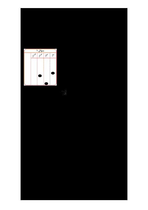 آزمون مرحله اول سی و هفتمین المپیاد ریاضی کشور با پاسخ تشریحی | بهمن 1397