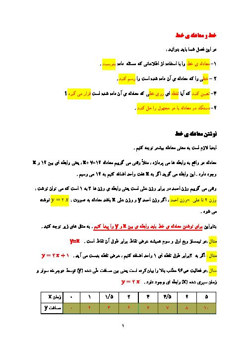 جزوه آموزش آسان فصل 6 ریاضی نهم   خط و معادلههای خطی