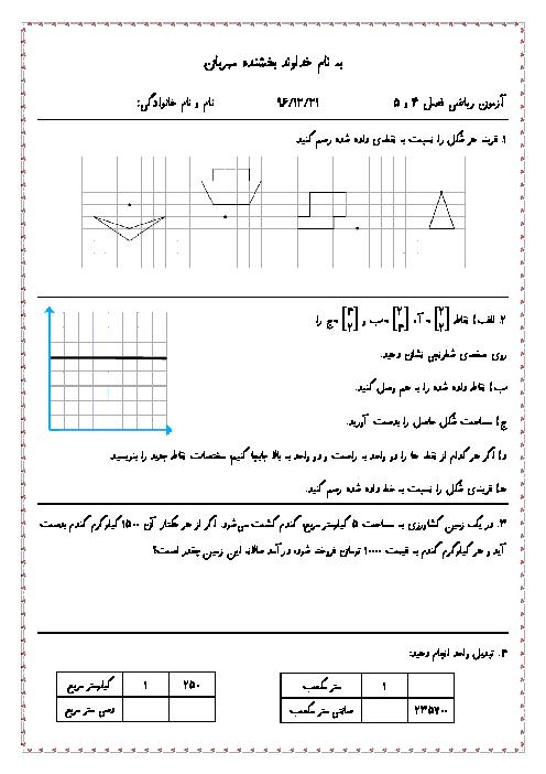 آزمون مداد کاغذی فصل 4 و 5 ریاضی ششم دبستان نصرت مظاهری کرج