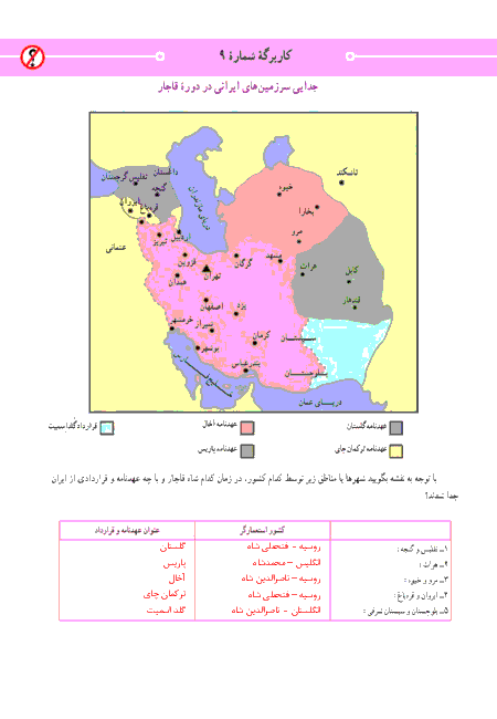راهنمای گام به گام مطالعات اجتماعی نهم | پاسخ کاربرگه شماره 9 :جدایی سرزمین های ایرانی در دورۀ قاجار