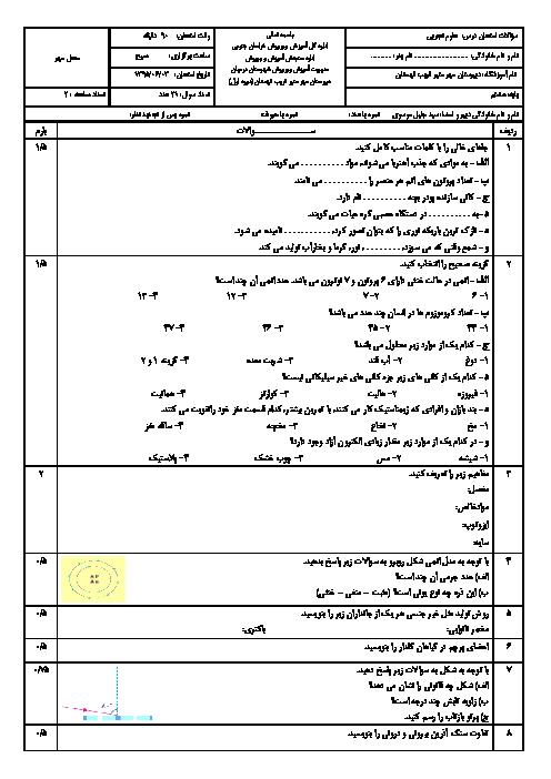 سوالات امتحان نوبت دوم علوم تجربی هشتم دبیرستان مهر منیر | خرداد 96