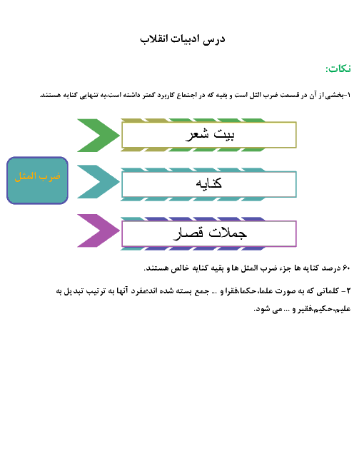 نکات درس 13 فارسی هشتم | ادبیات انقلاب