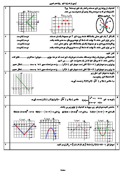 سوالات امتحان فصل 5 ریاضی (1) دهم دبیرستان آزادی | تابع، دامنه و برد و انواع توابع