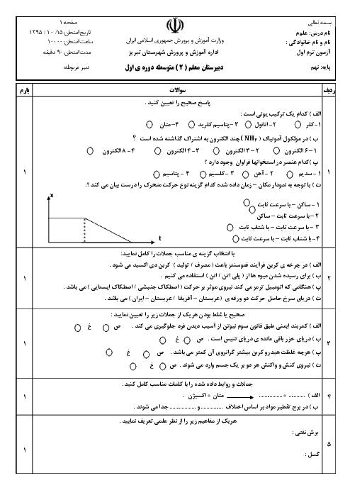 آزمون نوبت اول علوم تجربی نهم مدرسه معلم تبریز | دی 1395