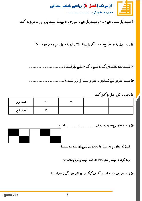 تمرین در خانهی ریاضی ششم دبستان امیرکبیر | فصل 6: تناسب و درصد