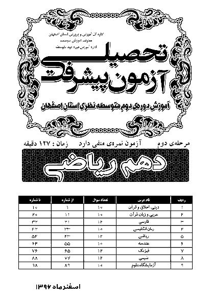 دفترچه سؤالات آزمون پیشرفت تحصیلی استان اصفهان پایه دهم رشته ریاضی + کلید | مرحله دوم: اسفند 96