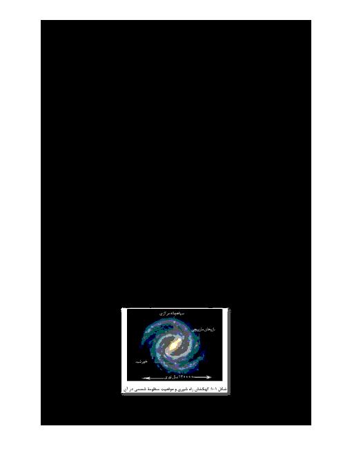 پرسش و پاسخ زمین شناسی یازدهم مشترک رشته رياضی و تجربی | فصل اول و دوم