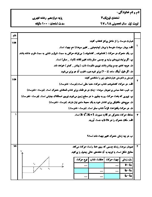 آزمون نوبت اول فیزیک (3) تجربی دوازدهم دبیرستان حضرت فاطمه (س) | دی 1397 + پاسخ