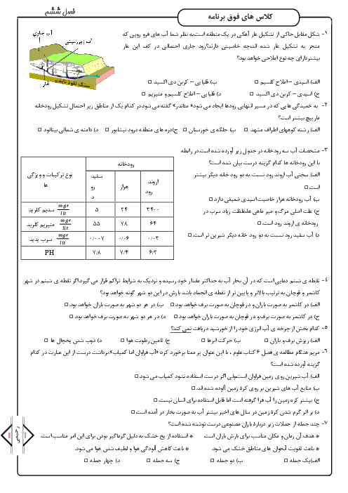 سوالات المپیادهای علوم تجربی استان خراسان رضوی   فصل 6: سفر آب روی زمین