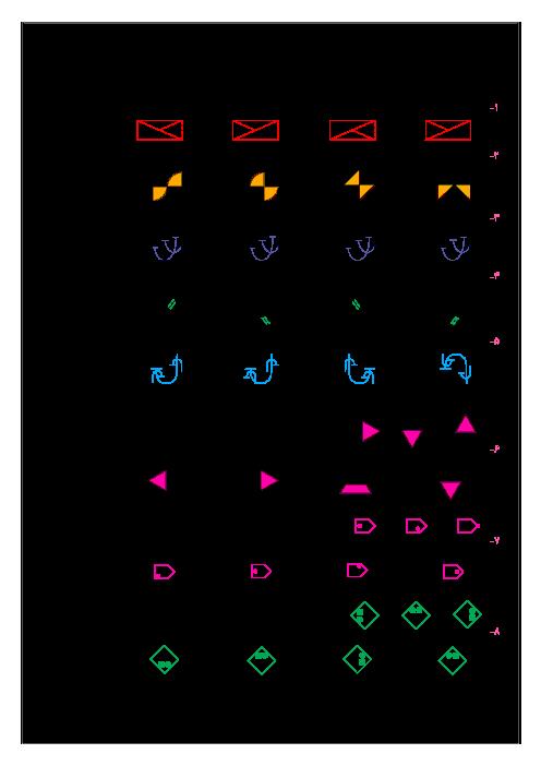 نمونه سوالات هوش و استعداد تحلیلی ششم ابتدائی + کلید