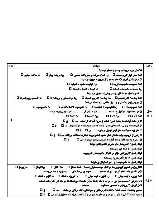 آزمون نوبت دوم زیست شناسی (1) دهم دبیرستان ماندگار شیخ صدوق (ره) | خرداد 1397