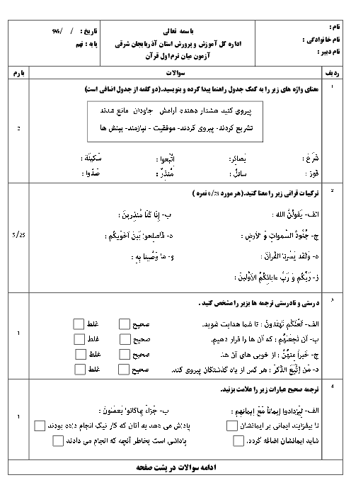 امتحان نوبت اول آموزش قرآن نهم مدرسۀ فیوضات تبریز | دیماه 96: درس 1 تا 6
