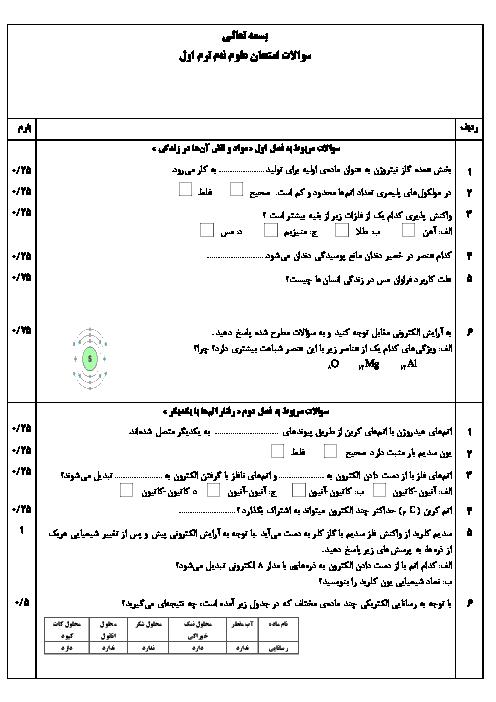 آزمون پیشنهادی نوبت اول علوم تجربی نهم دبیرستان جابر بن حیان | فصل 1 تا 6