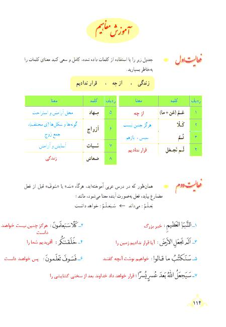 گام به گام آموزش قرآن نهم   پاسخ فعالیت ها و انس با قرآن درس 11: جلسه اول (سوره نَبَأ)