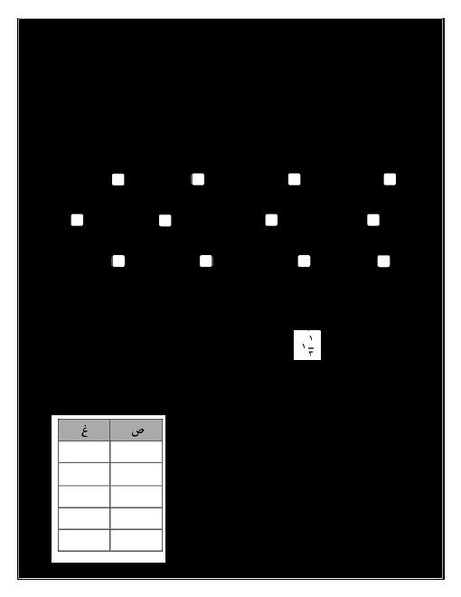 آزمون فصل 5 ریاضی ششم دبستان علامه حلی کرج | اسفند 1397