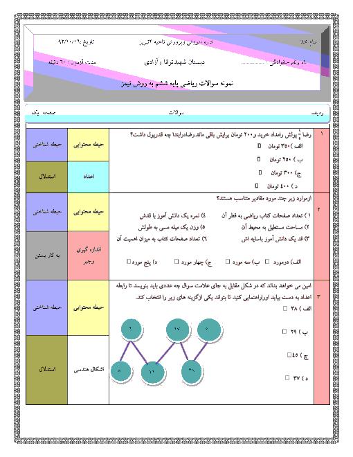 نمونه سوالات ریاضی پایه ششم به روش تیمز دبستان شهید توانا و آزادی تبریز