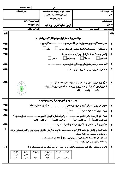 آزمون نوبت اول علوم تجربی نهم دبیرستان شاهد شهید مرتضوی | دی 1398
