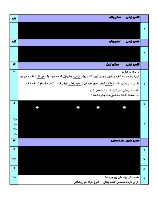 آزمون نوبت اول فارسی (2) یازدهم عمومی کلیه رشته ها دوره دوم متوسطه- نظری  امام خمینی کاشان کاشان