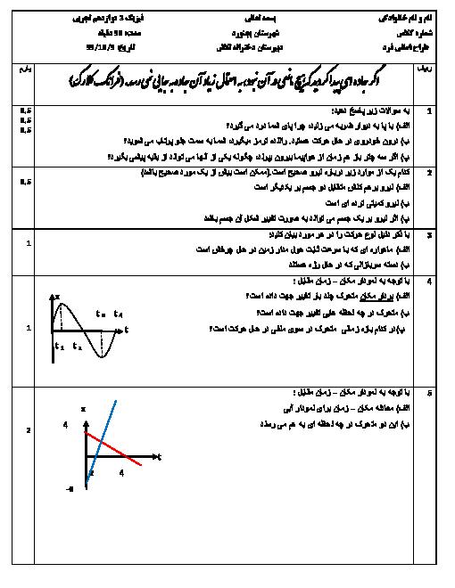 امتحان ترم اول فیزیک (3) دوازدهم تجربی دبیرستان تلاش بجنورد | دی 1399