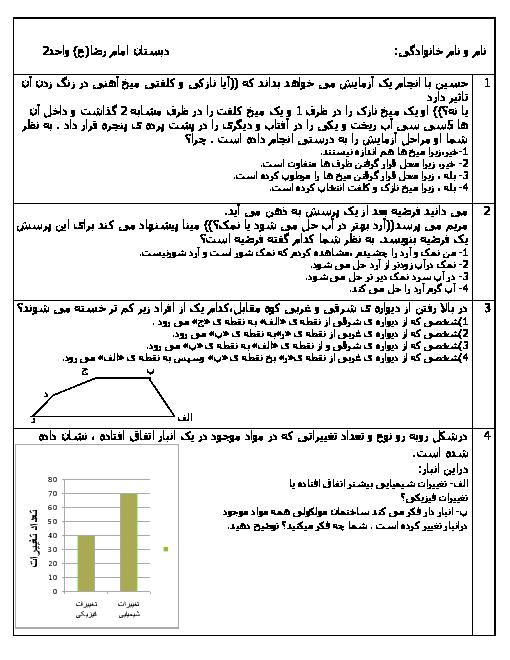 آزمون تستی علوم پنجم دبستان امام رضا (ع) | اسفند 95: تا درس 9