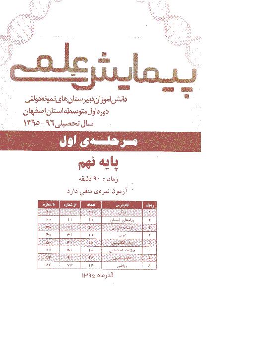 پیمایش علمی دانش آموزان دبیرستان های نمونه دولتی اصفهان | پایه نهم آذر 95
