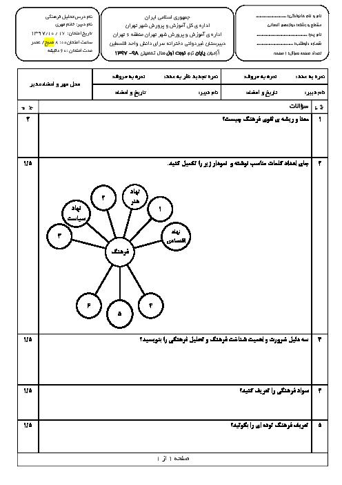 سوال و پاسخ تشریحی امتحانات ترم اول تحلیل فرهنگی دوازدهم انسانی مدرسه سرای دانش واحد فلسطین | دی 97