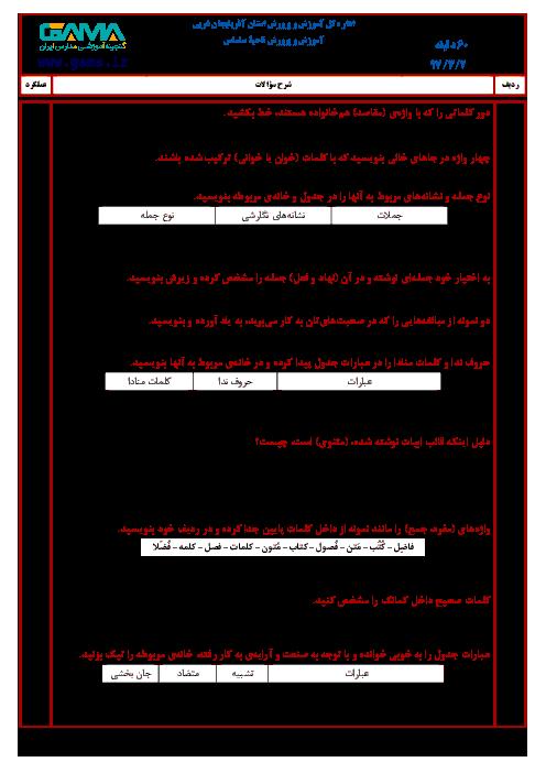 سؤالات امتحان هماهنگ نوبت دوم املای فارسی پایه ششم ابتدائی مدارس ناحیۀ سلماس | خرداد 1397