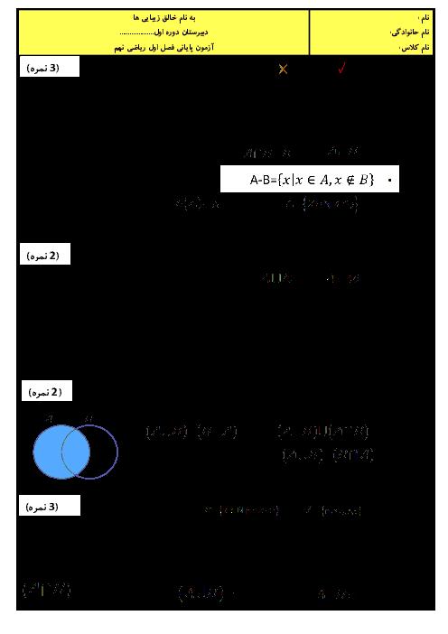 مجموعه تمرین ریاضی نهم  | فصل اول: عدد هاي صحيح و گويا