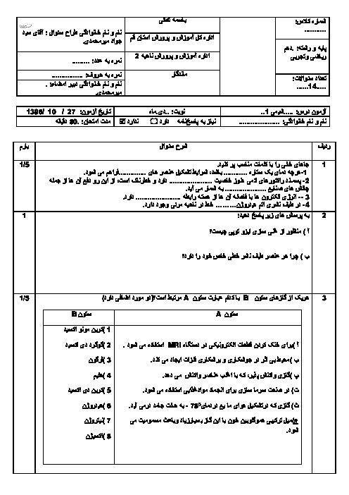 آزمون نوبت اول شیمی (1) دهم دبیرستان ماندگار شیخ صدوق | دی 1396