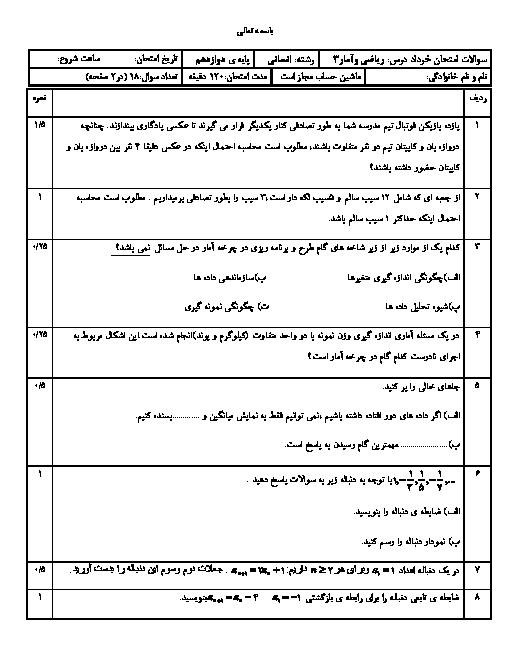 آزمون پیش نوبت دوم ریاضی و آمار دوازدهم انسانی دبیرستان سید الشهداء + پاسخ