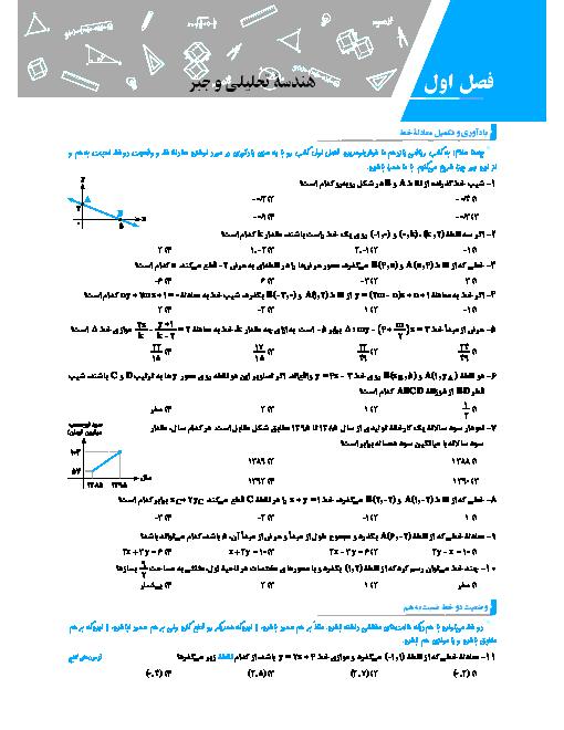 203 سوال تستی ریاضی (2) رشته تجربی با پاسخ تشریحی | فصل اول: هندسه تحلیلی و جبر