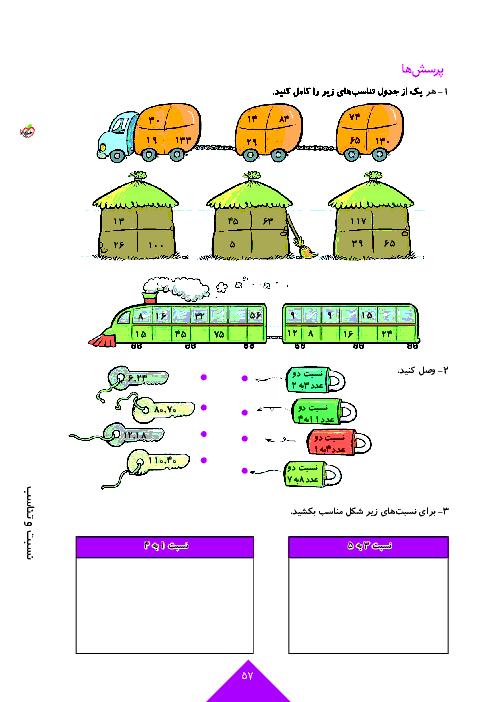 تمرین و نمونه آزمون ریاضی پنجم دبستان | نسبت و تناسب و کاربردهای نسبت