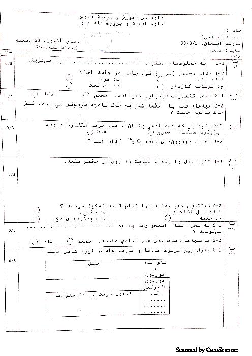 آزمون نوبت دوم علوم تجربی هشتم مدرسه دکتر مفتح | خرداد 1398