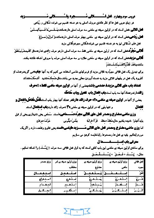 قواعد ثلاثی مزید و ثلاثی مجرد عربی دهم