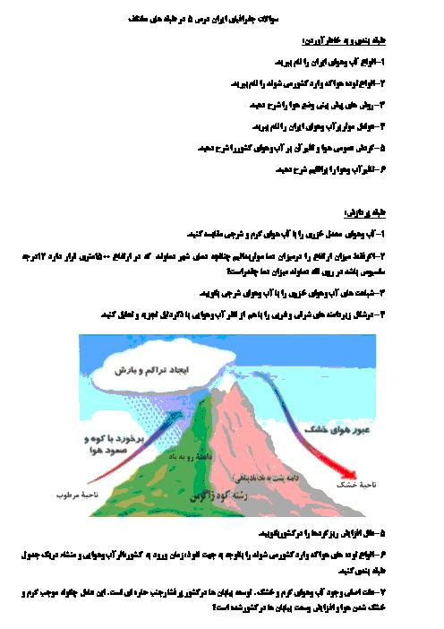 سوالات جغرافیای ایران پایه دهم   درس 5: آب و هوای ایران
