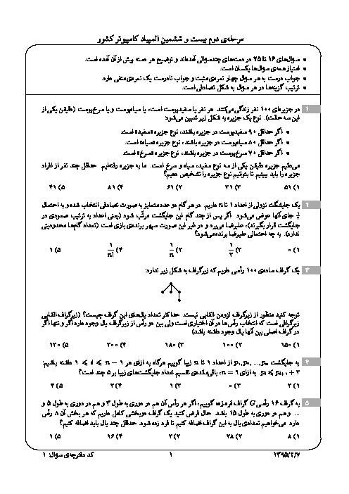 آزمون مرحله دوم بیست و ششمین المپیاد کامپیوتر کشور با پاسخ تشریحی | اردیبهشت 1395