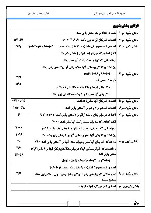 قوانین بخش پذیری