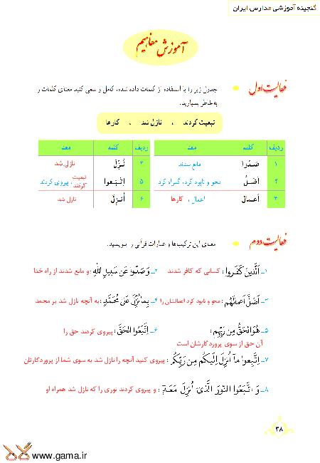 گام به گام آموزش قرآن نهم | پاسخ فعالیت ها و انس با قرآن درس 3: جلسه دوم (سوره محمد)